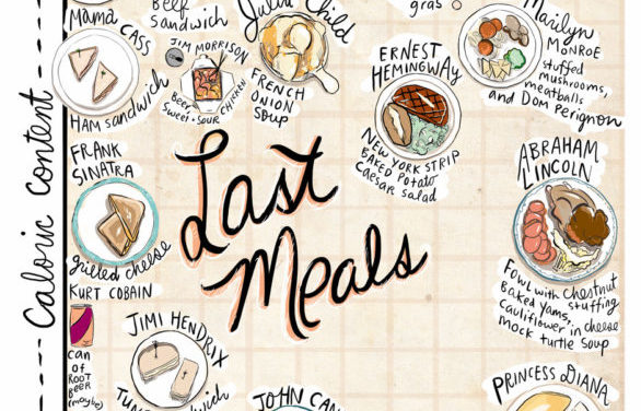 Gli ultimi pasti celebri